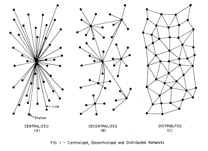 Difference in topologies