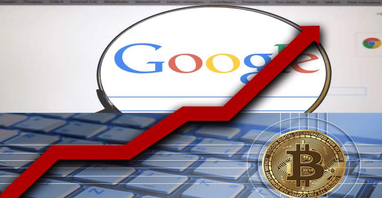 After Recent 'Bitcoin' Google Search Spike, More People are Interested in Buying Bitcoin