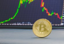 Crypto Twitter Frenzied, $6,000 Well in Sight as Bitcoin Shoots Up