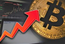 Bitcoin Price to Surge, Plunge in Stocks Will be the Reason this Time