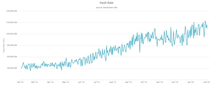 bitcoin hashrate corona virus