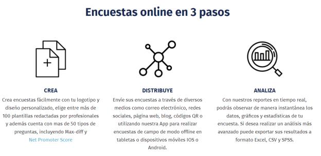 Question Pro: crea i distribueix enquestes en línia en tres passes