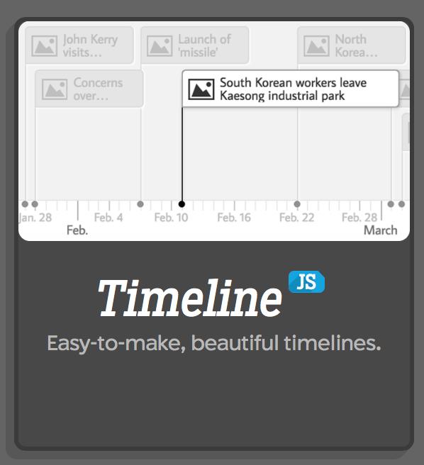 Una eina de storytelling de codi obert. Timeline js