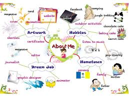 English Is Cool! » ICT Lessons Unit4 Introducing Yourself