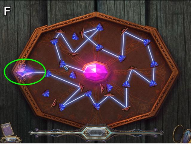 El secreto de la hermana: Bloodlines Arcanum