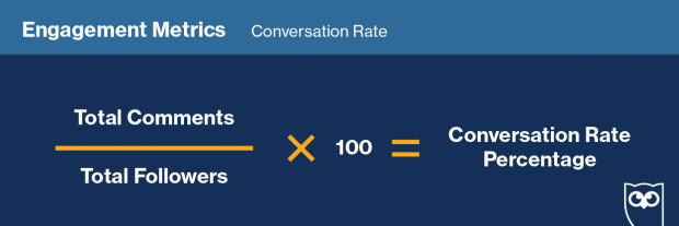 """Formula showing how to calculate """"Conversation Rate"""" on social media"""