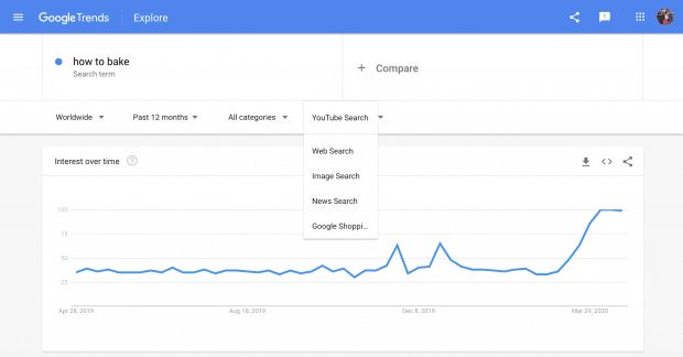 """Google trends for """"How to Bake"""""""