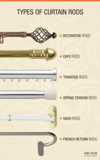 curtain rod types - Home The Honoroak
