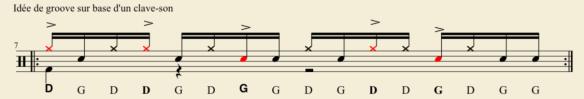 Idée de groove sur une base de clave-son
