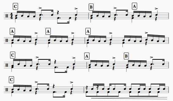 Le rythme complet à base de motifs