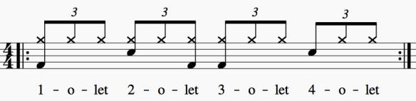 Comment un rythme de batterie compter sur du blues