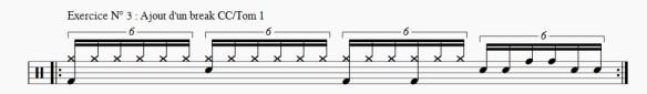 Exercice d'un rythme en sextolets, avec ajout d'un fill
