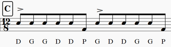 rythme linéaireC