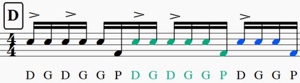 rythme linéaireD