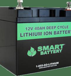 12v 40ah lithium ion battery [ 1400 x 1244 Pixel ]