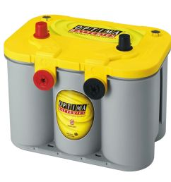 lead acid battery power deep cycle 18494 2261875 [ 2250 x 1500 Pixel ]