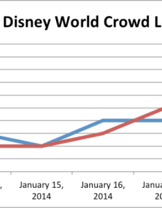 The crowd report also walt disney world calendar january rh bloguringplans