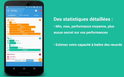 Pierre Benayoun Fit Plus Application Android