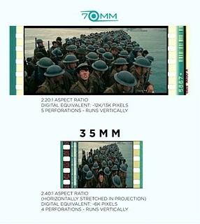 dunkirk Vergleich 35mm zu 70mm