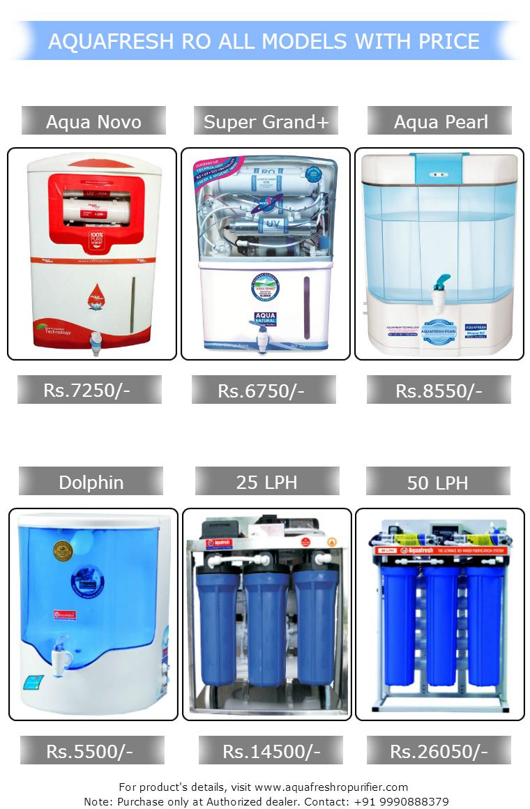 Aquafresh-RO-Models-Their-Price