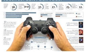 Les jeux video sont bons pour votre sante
