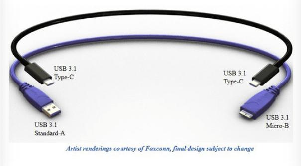 Enfin un connecteur USB dont il n'est pas nécessaire de chercher le sens pour le brancher