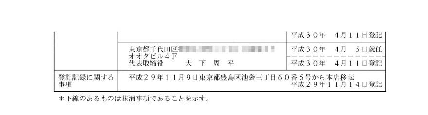株式会社bridge of Japan法人登記簿2