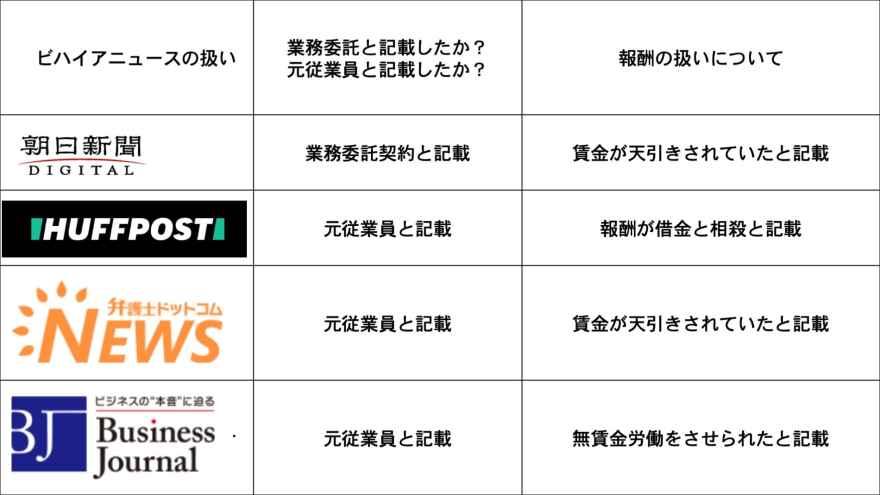 記者会見メディア4