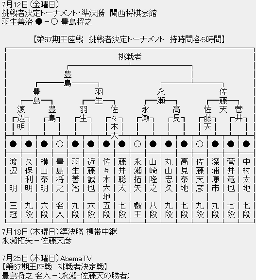 712-03_20190712211759d9b.png