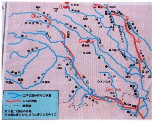 伊奈郡代の系図6