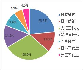 グラフ(2021.1)
