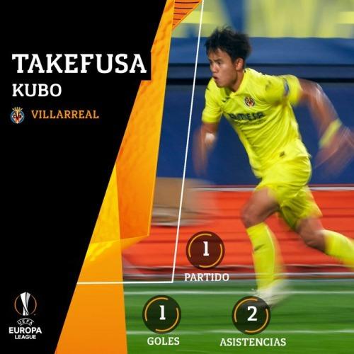 Europa League Team Kubo goal assist day 1