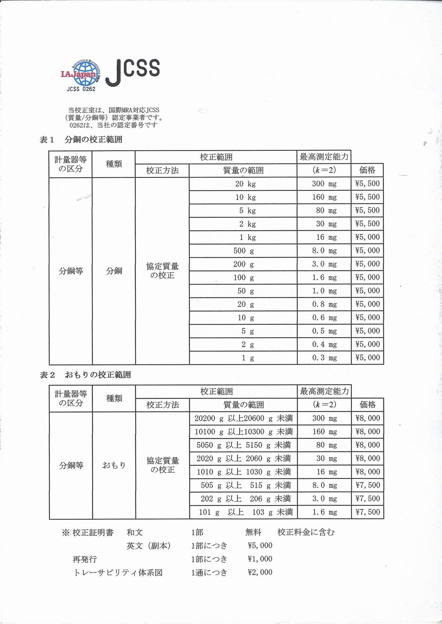 JCSS分銅・ウエイトの販売購入なら 名古屋精機製作所 鋳鉄製台型分銅 500kg M1級相当 の 販売購入価格