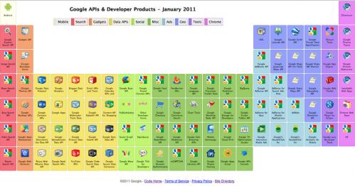 Screen shot 2011-01-27 at 4_40_12 PM