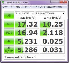 Transcend class6 8gb TSDN8GTF
