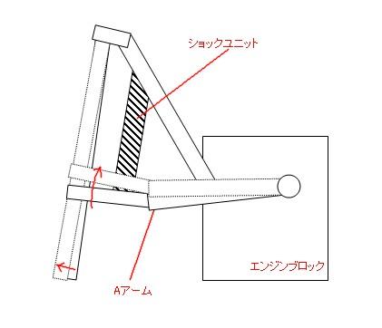 Garage Kachi R1150RT いじくり日記と時々ツーリング テレレバーサスペンション