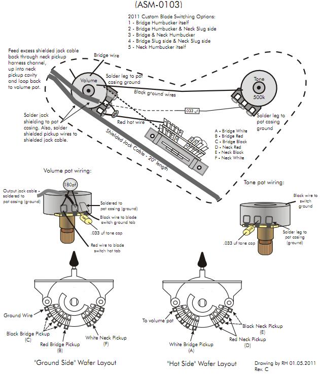 PRS Custom 24 2011 Diagram