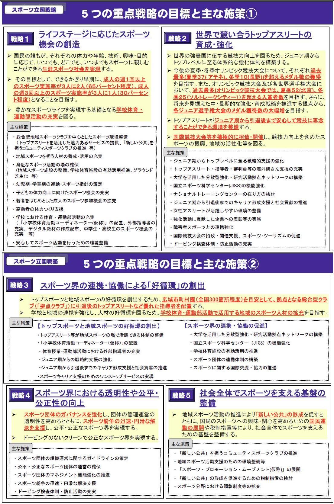 愛知県大府市在住 森の足跡(そくせき) 紹介 H23年度スポーツ基本法講演會