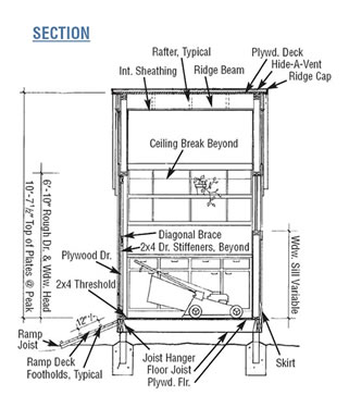 Cattle Shed Plans How to Build DIY by