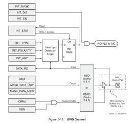 ZC702_Linux_53_120718.png