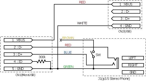 PalmOS→WindowsMobile→Android乗換 Micro-USB端子で電源供給とヘッドホン使用を同時に