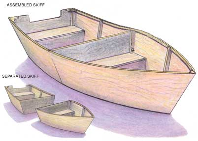 How To Build A Boat