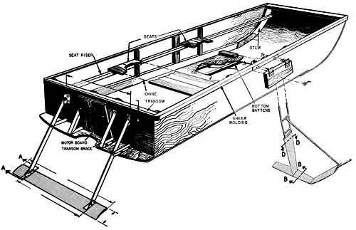 Boats boat plans that use plywood vocujigibo for Plywood fishing boat plans