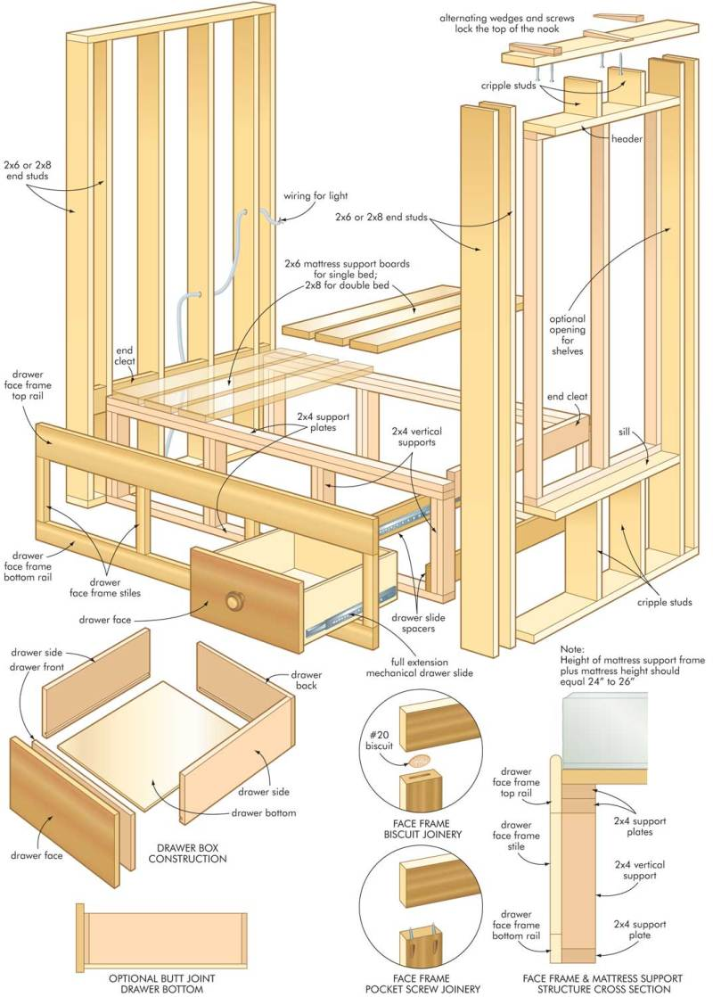 How To Build A Timber Frame House Step By Pdf | Framesite.blog