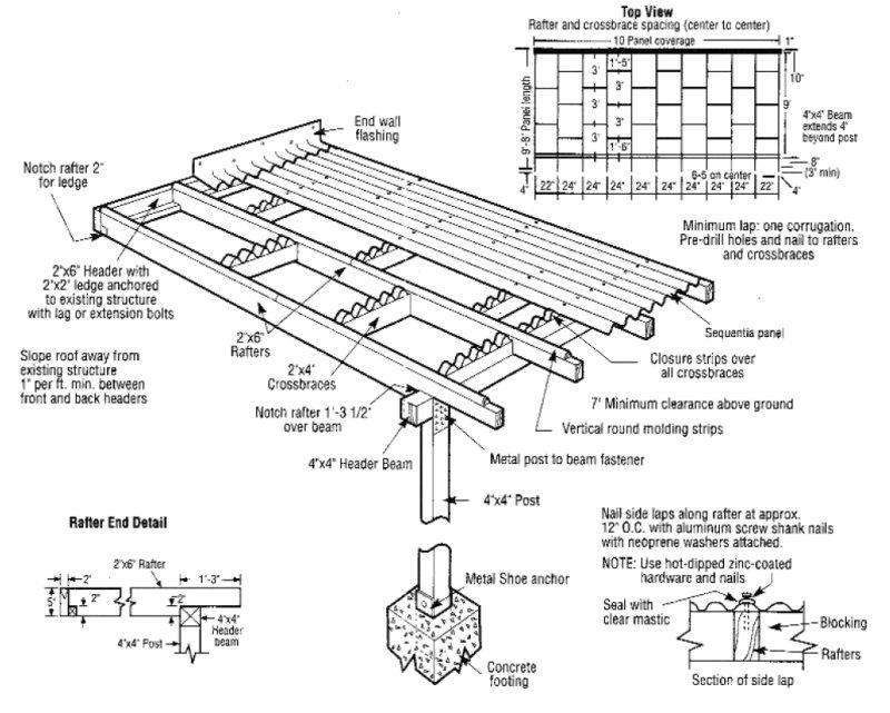 diy patio cover plans easy diy