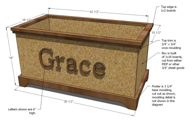 Wood Toy Box Plans Free | Over 10 000 Projects and How To build a DIY ...