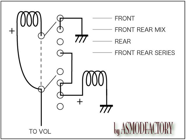 Ibanez Wiring Diagram As 53 Ibanez Color Codes Wiring