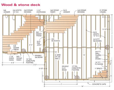wood deck construction plans
