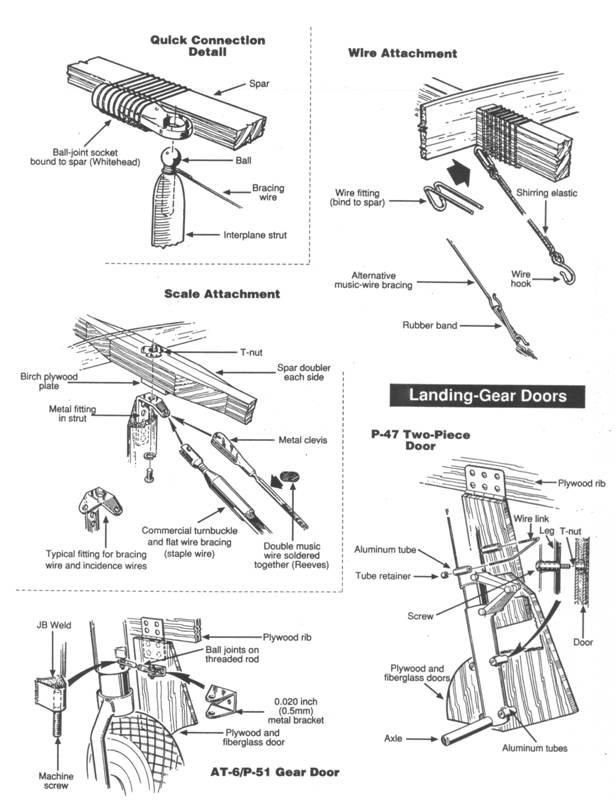 Access Rc balsa wood boat plans ~ gustafo