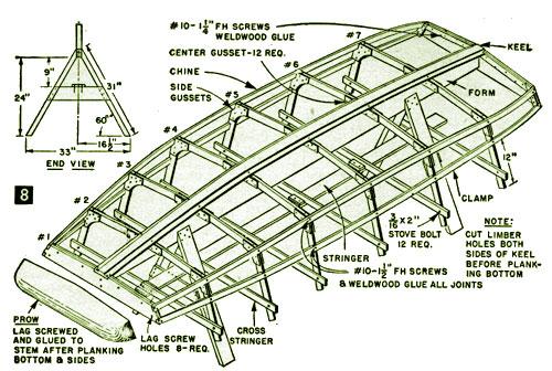 how to clean algea off a fiberglass boat